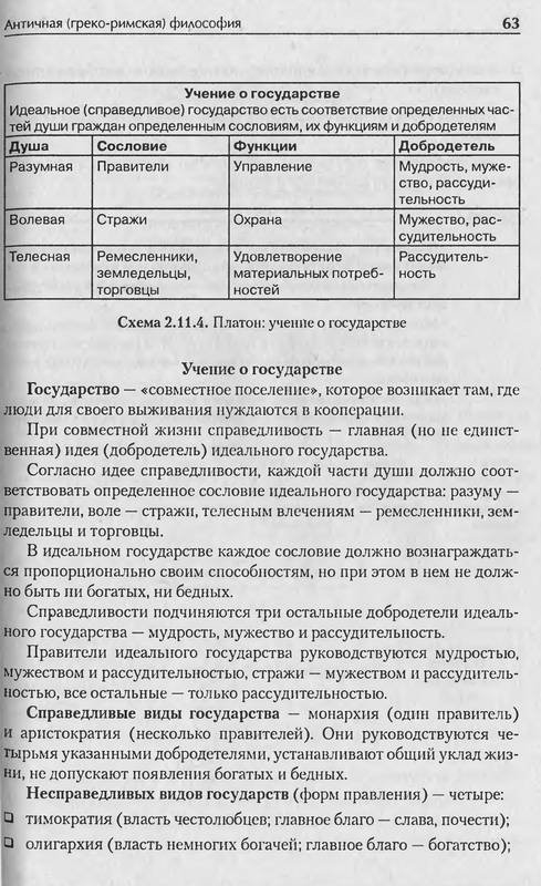 """Иллюстрация 16 к книге  """"История философии в схемах и комментариях """", фотография, изображение, картинка."""