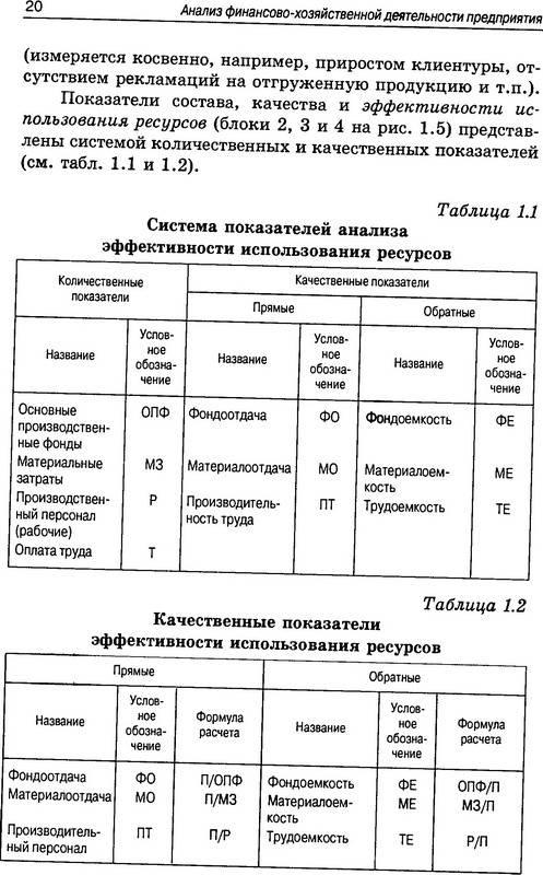 Источник. следующая. из 8 для. книги Анализ финансово-хозяйственной деятельности предприятия - Герасимова, Мельник.