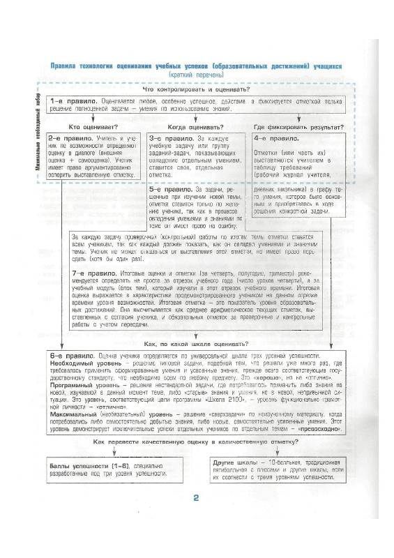 Русский язык 2 Класс Бунеева Проверочные и Контрольные Работы Решебник ГДЗ