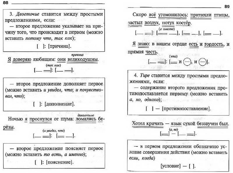 Пунктуация схемы предложений