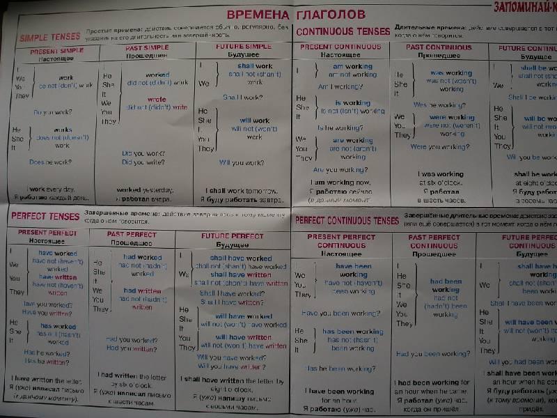 Главные проблемы изучения английского языка