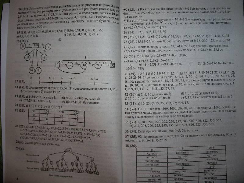 Ответы на учебник по математике 6 класс виленкин синий учебник