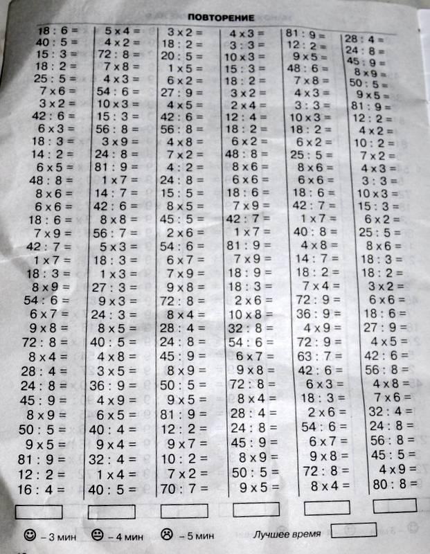 С примерами из таблицы умножения