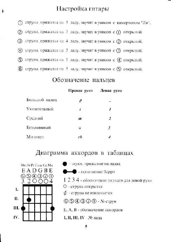 Популярная подборка аккордов