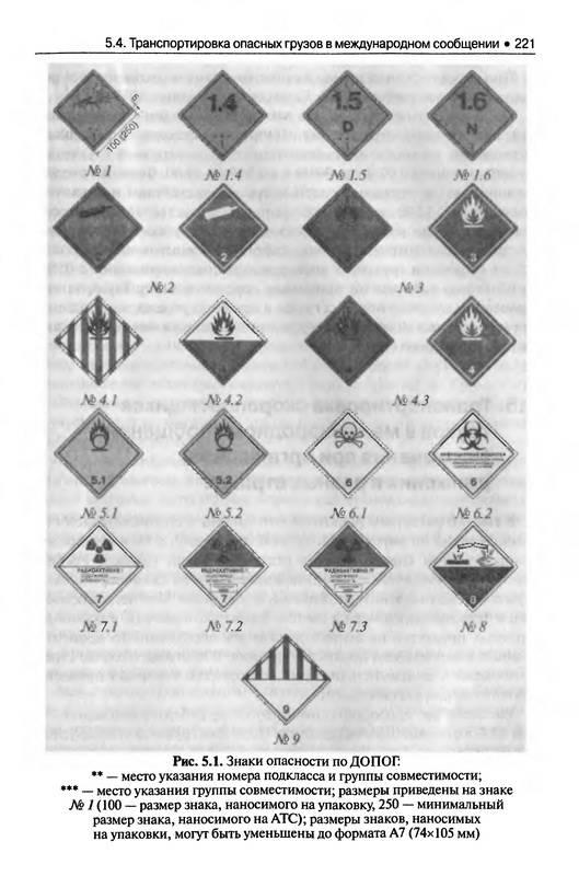 Иллюстрация 16 из 31 для Транспортно-технологические схемы перевозок отдельных видов грузов - Троицкая...