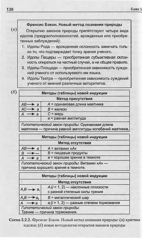 """Иллюстрация 25 к книге  """"История философии в схемах и комментариях """", фотография, изображение, картинка."""