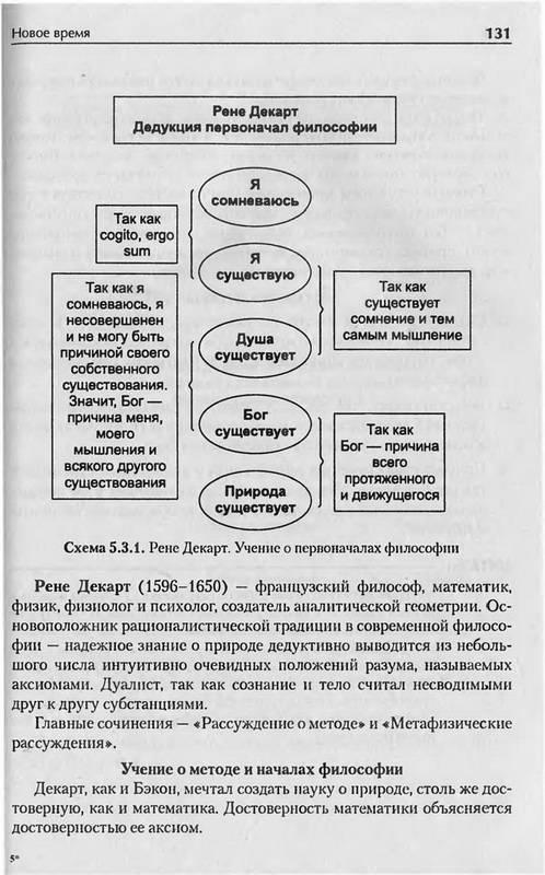 """Иллюстрация 28 к книге  """"История философии в схемах и комментариях """", фотография, изображение, картинка."""