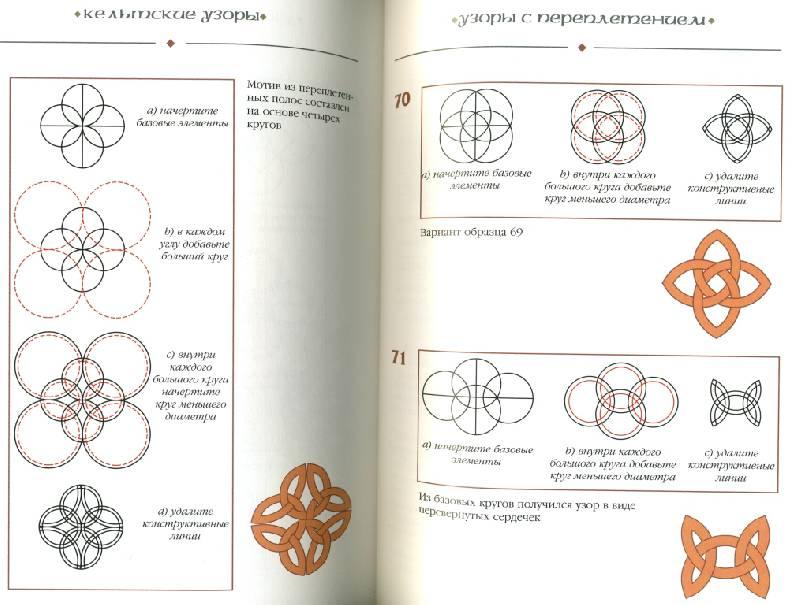 Книга как рисовать узоры
