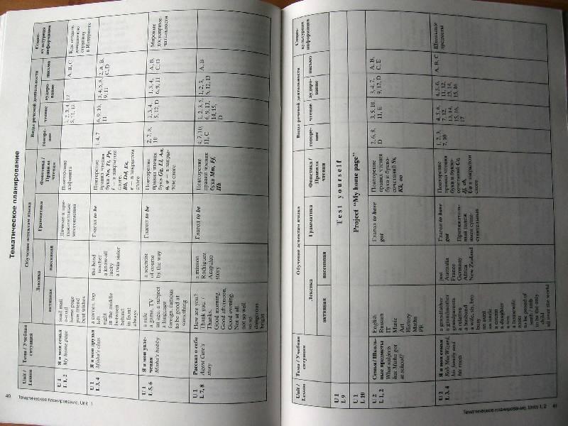 Афанасьева Михеева Английский язык 8 Класс Тесты