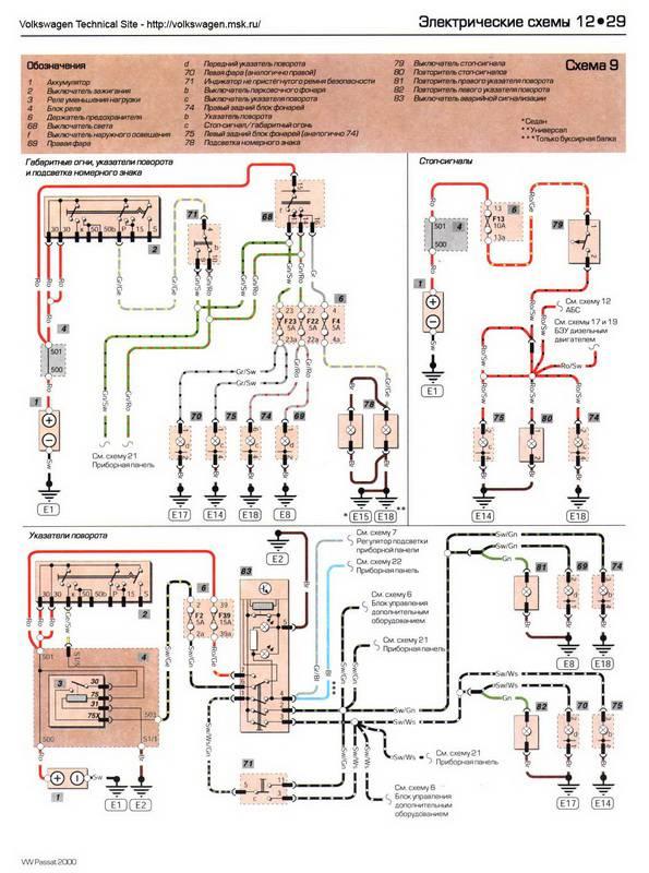Схема подключения сигнализации пассат б5