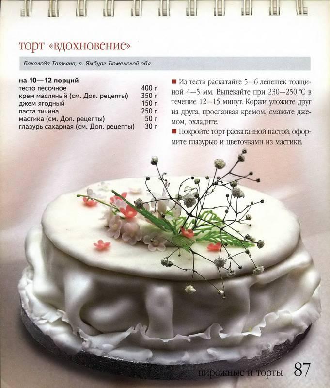 Кулинарные рецепты тортов и десертов с фотографиями