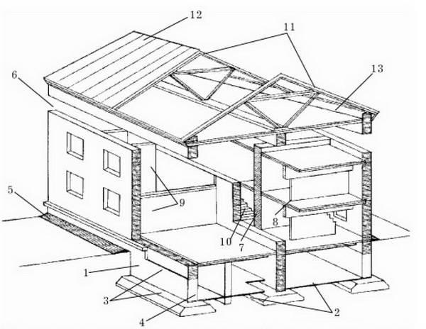 Рис. 1. Схема двухэтажного дома: 1 - фундамент; 2 - пол подвала; 3 - гидроизоляция; 4 - стены подвала; 5 - отмостка...