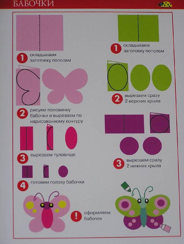 Технологическая карта по аппликации на тему бабочка