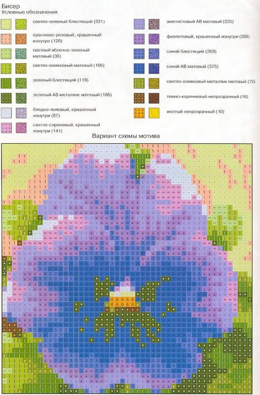Иллюстрации Вышивка бисером: мотивы и идеи - Энн Бенсон.