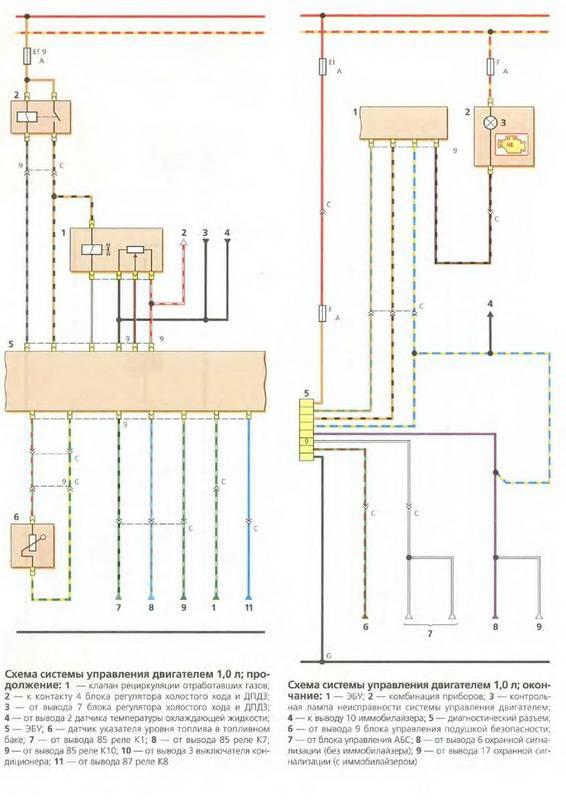 Matiz II Принципиальная схема соединения системы управления двигателем 1,0. написал 20.12.10.