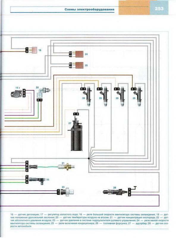 Drew.  От. комментариев.  Принципиальная схема электронной системы управления двигателем. написал 20.04.11.