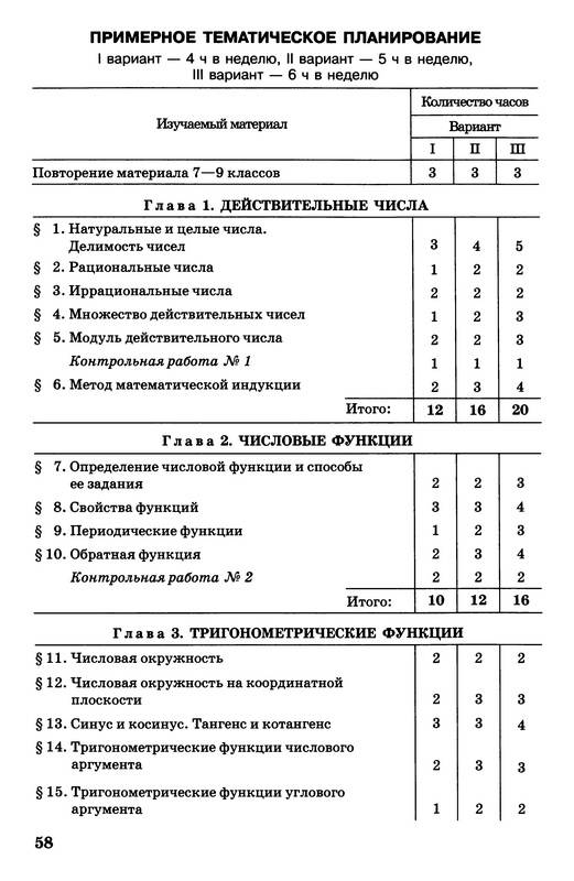 глизбург контрольные работы 11 класс