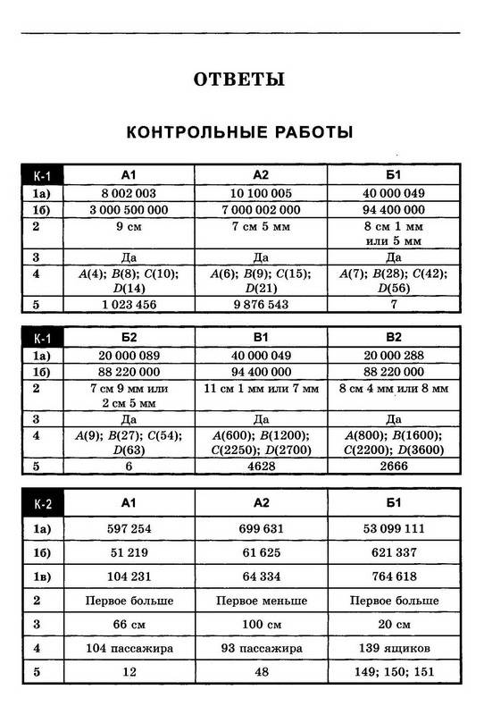 Газета панорама зеленогорск красноярский край читать онлайн