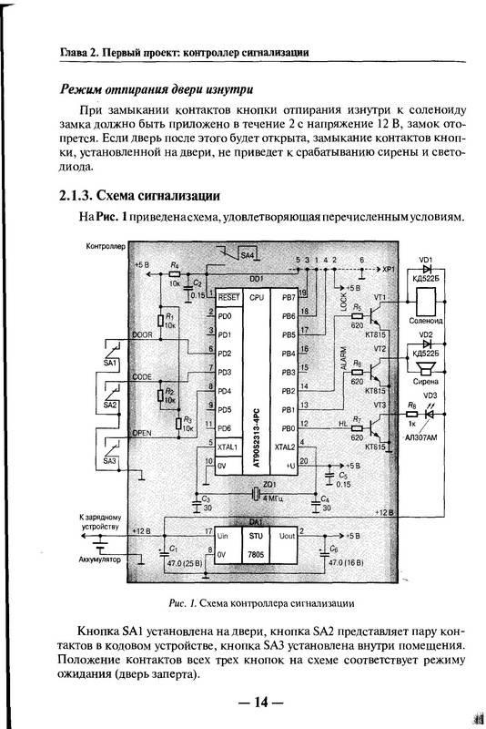 микроконтроллеров AVR: