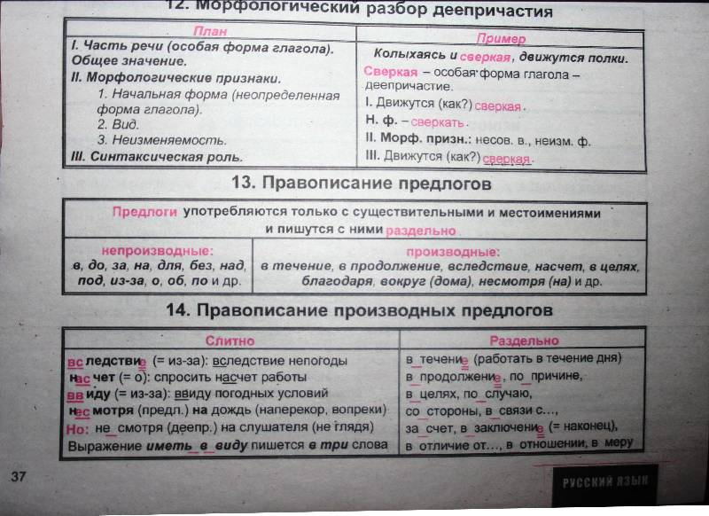 английский язык,