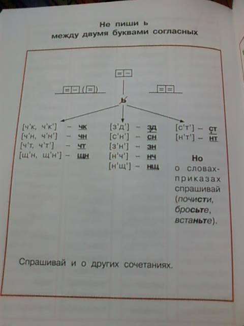 Русский Язык 3 Класс Соловейчик Кузьменко Решебник 1 Часть Ответы