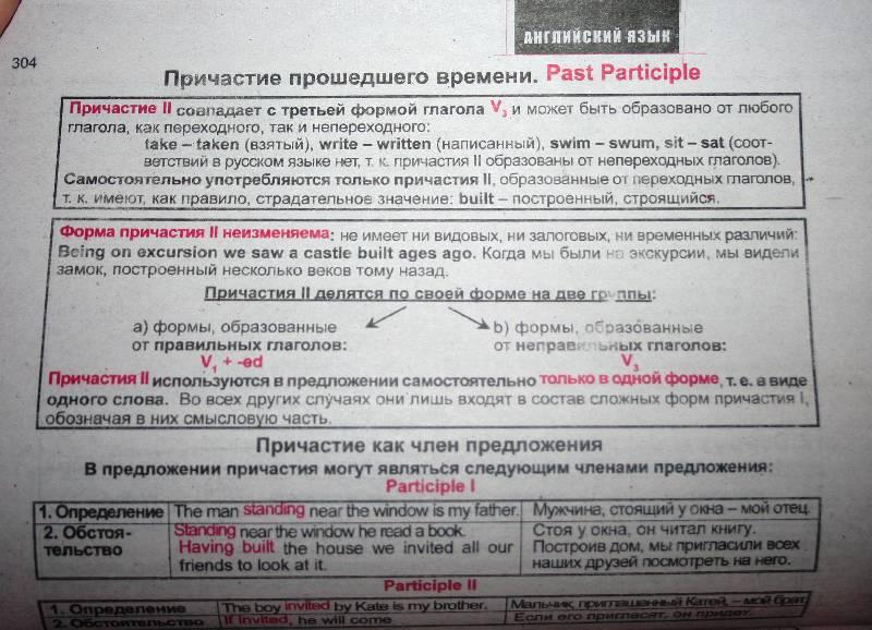схемах и таблицах: русский