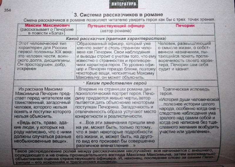 Русский язык. весь курс школьной программы в схемах и таблицах