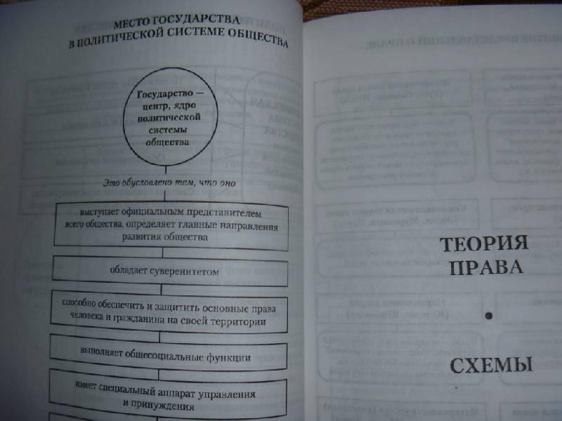 """Иллюстрация 3 к книге  """"Теория государства и права в схемах и определениях """", фотография, изображение, картинка."""