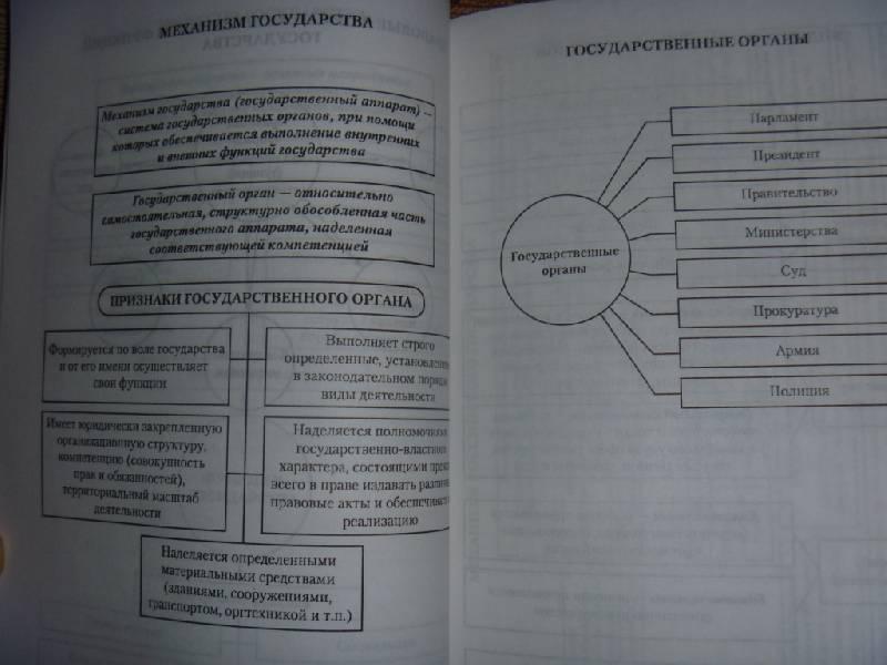 """Иллюстрация 4 к книге  """"Теория государства и права в схемах и определениях. """", фотография, изображение, картинка."""