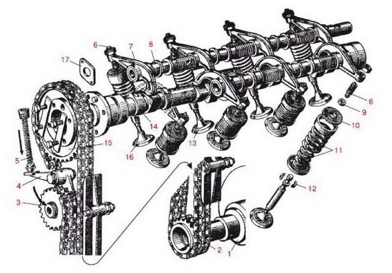 ГРМ состоит из следующих основных элементов (рис. ремня газораспределительного механизма (ремень ГРМ) или цепи...