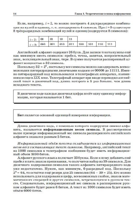 Учебник по информатике 10 класс семакин профильный уровень