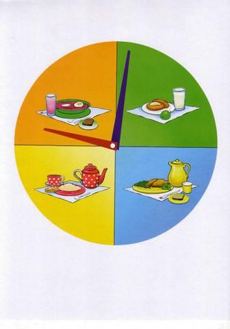 """Формирование основ здорового образа жизни у детей дошкольного возраста """", фотография, изображение, картинка."""