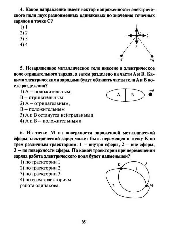 Физика 10 класс контрольные работы в