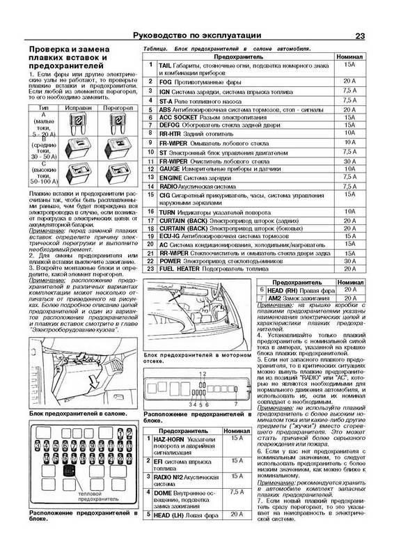 Toyota Estima Инструкция
