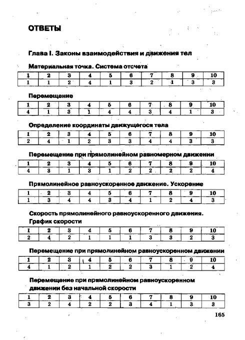 Тесты По Физике 8 Класс Чеботарева 2010 Бесплатно