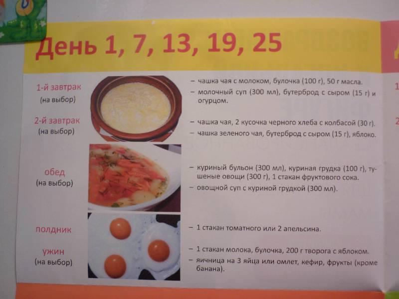 ГЭРБ: лечение, диета Диета при ГЭРБ: меню, рецепты блюд
