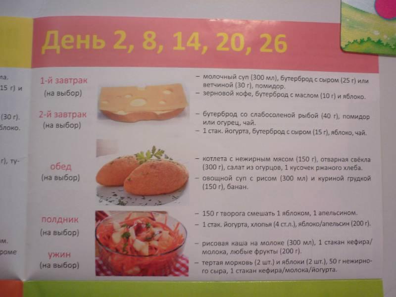Рецепты и блюда для кормящих мам