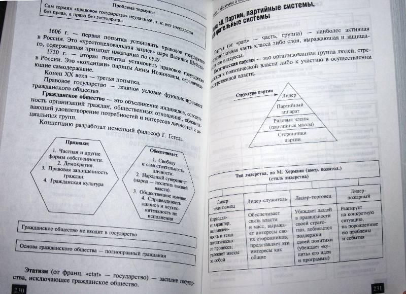 Иллюстрация 13 из 17 для Обществознание в схемах и таблицах - Махоткин, Махоткина Лабиринт - книги.