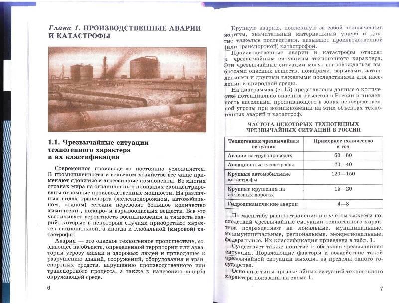 Обж 8 учебник онлайн класс вангородский