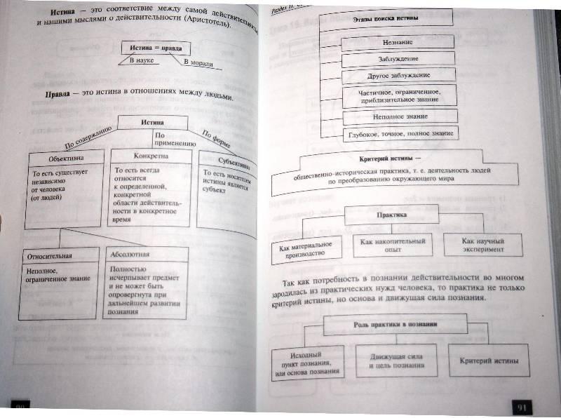 Иллюстрация 8 из 17 для Обществознание в схемах и таблицах - Махоткин, Махоткина Лабиринт - книги.
