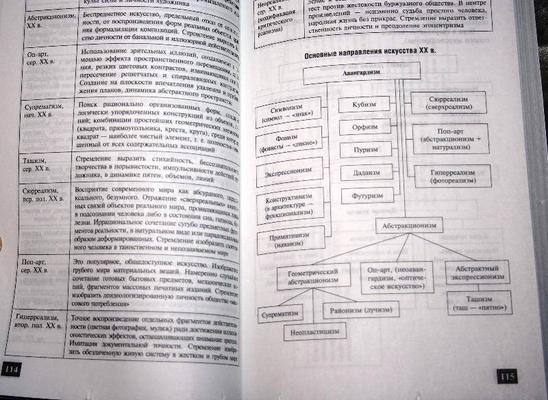 Иллюстрация 9 из 17 для Обществознание в схемах и таблицах - Махоткин, Махоткина Лабиринт - книги.