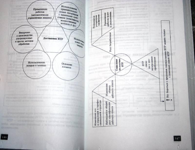 Иллюстрация 10 из 17 для Обществознание в схемах и таблицах - Махоткин, Махоткина Лабиринт - книги.