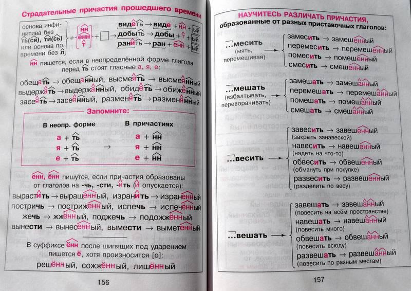 """Иллюстрация 9 к книге  """"Правила русского языка в таблицах и схемах """", фотография, изображение, картинка."""