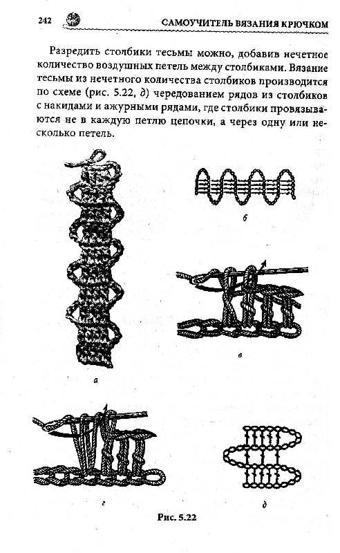 Уроки вязания кружев крючком для начинающих