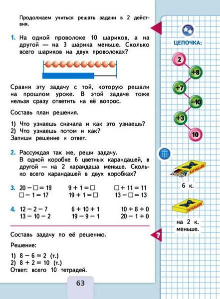 Разрезной Материал По Математике 1 Класс Рудницкая Скачать