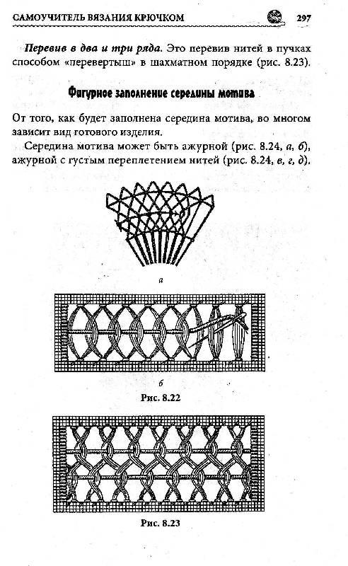 Самоучитель вязание кружев крючком