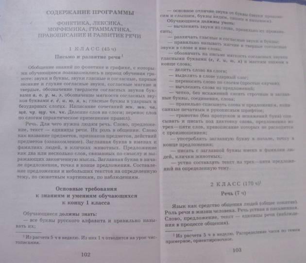 Конспект Урока Буква П Школа России
