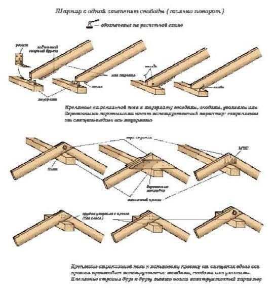 Серия 21609 Узлы деревянных крыш IMAGE  Все для студента
