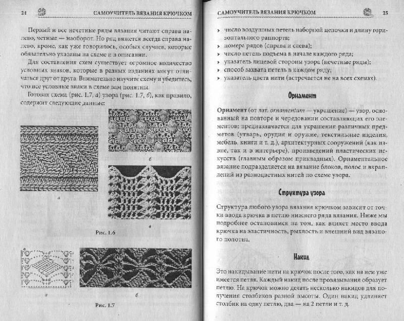 Узоры и схемы для вязания