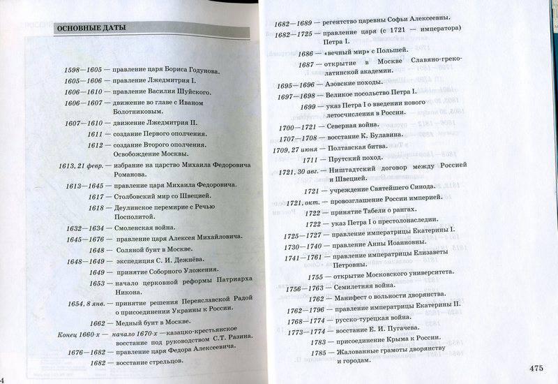 Сахарова Всеобщая Истрия Учебник 10 Класс Онлаин